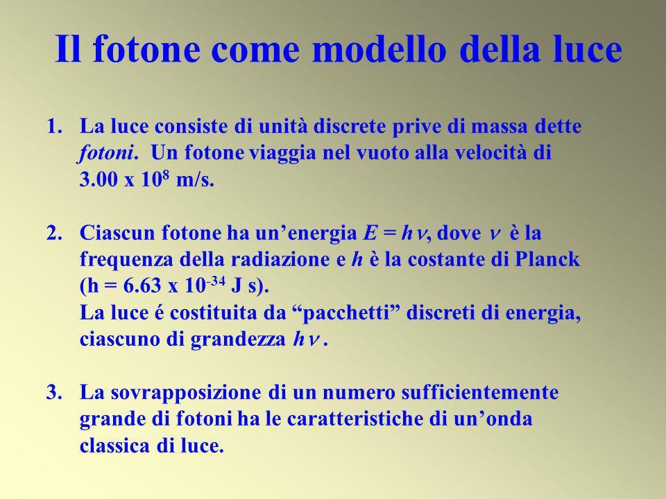 Il fotone come modello della luce 1.La luce consiste di unità discrete prive di massa dette fotoni. Un fotone viaggia nel vuoto alla velocità di 3.00
