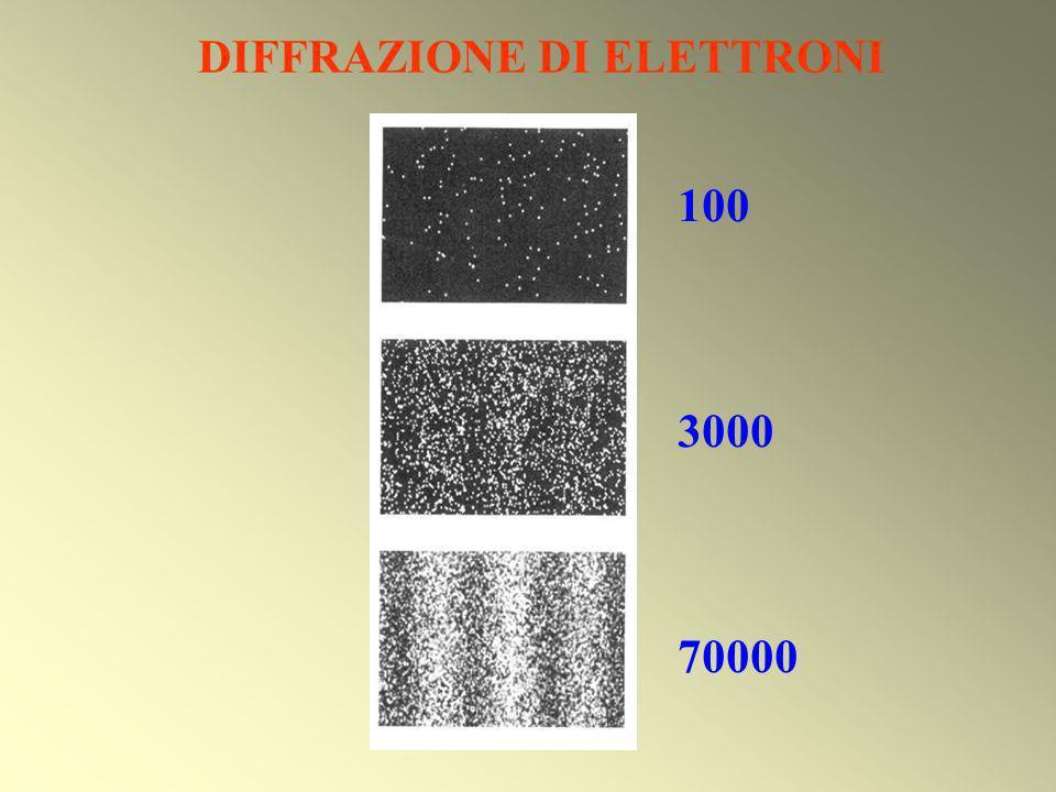 DIFFRAZIONE DI ELETTRONI 100 3000 70000