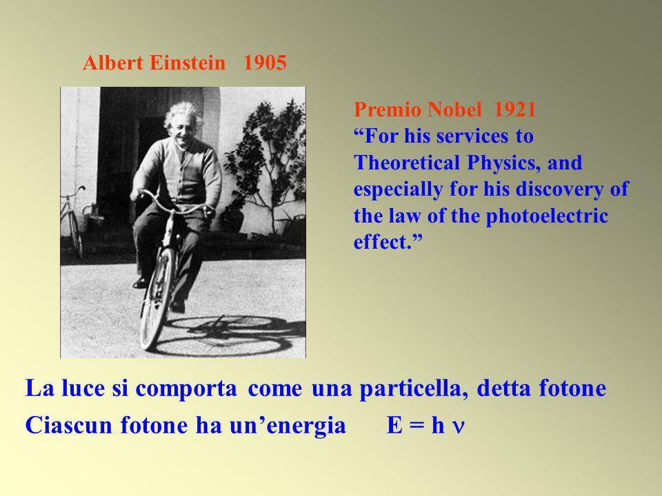 Albert Einstein 1905 La luce si comporta come una particella, detta fotone Ciascun fotone ha unenergia E = h Premio Nobel 1921 For his services to The