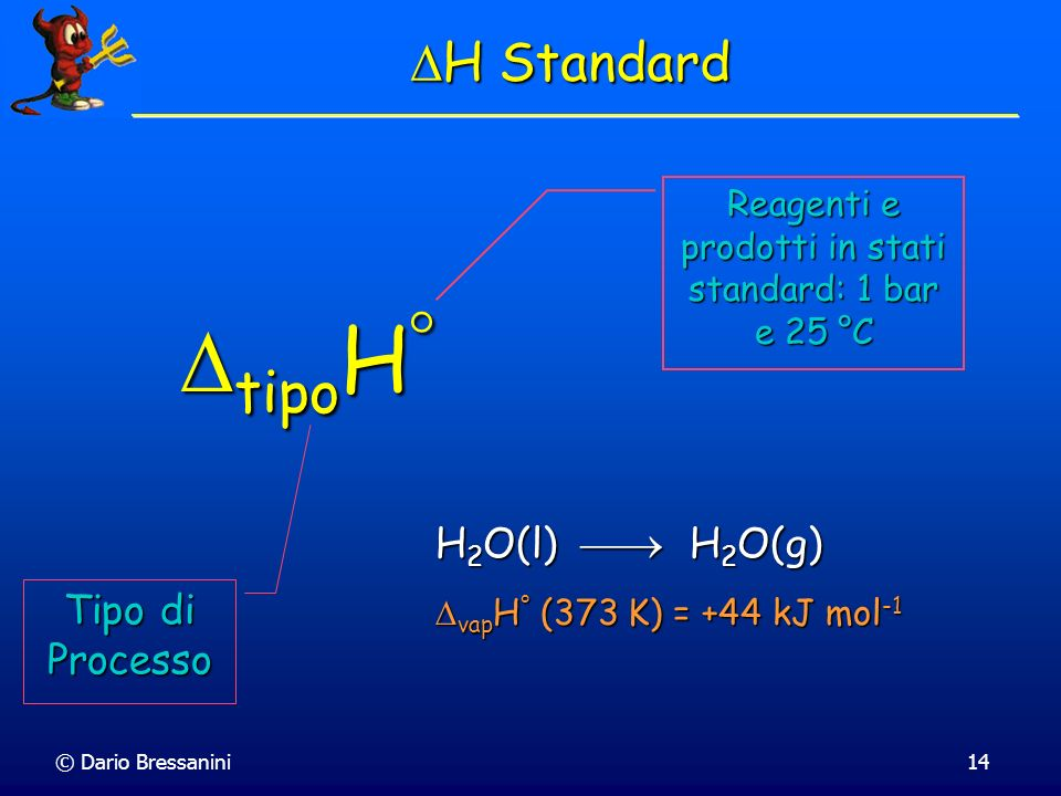 © Dario Bressanini14 H Standard H Standard tipo H tipo H Reagenti e prodotti in stati standard: 1 bar e 25 °C Tipo di Processo H 2 O(l) H 2 O(g) vap H