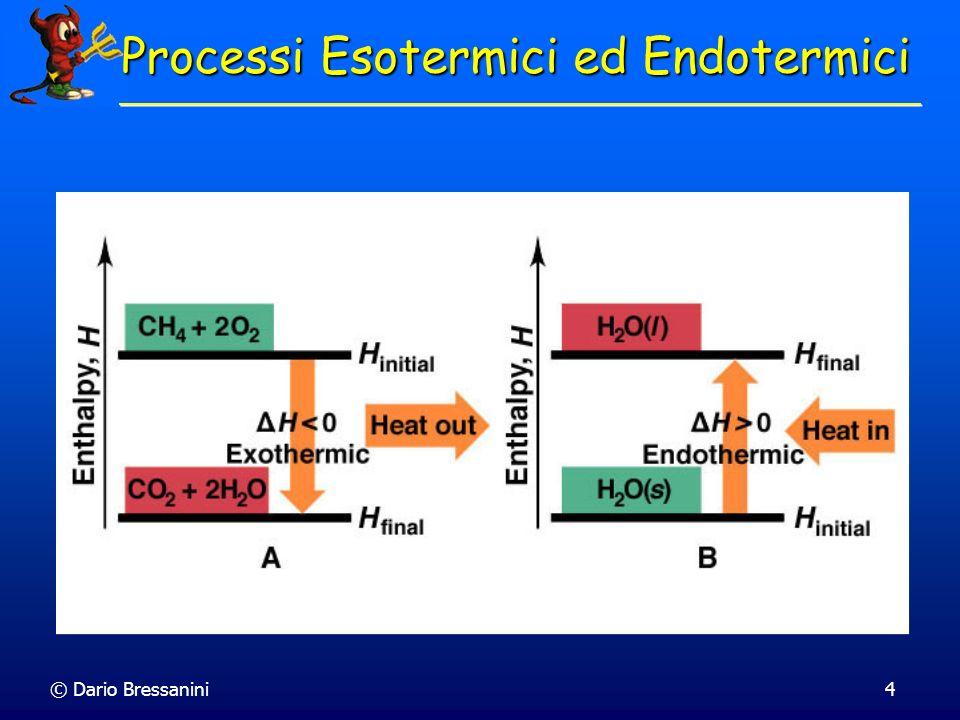 © Dario Bressanini45 Contenuto Calorico La quantita relativa di proteine, grassi e carboidrati nei cibi costituisce il contenuto calorico.
