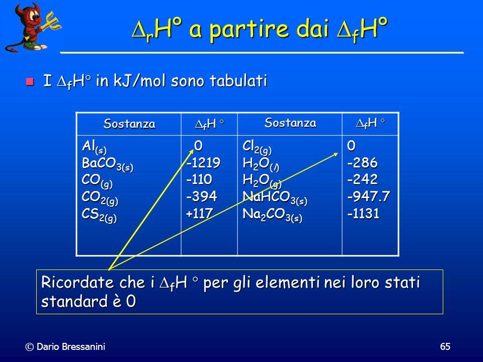 © Dario Bressanini65 I f H in kJ/mol sono tabulati I f H in kJ/mol sono tabulati Sostanza f H f H Sostanza Al (s) BaCO 3(s) CO (g) CO 2(g) CS 2(g) 0 -