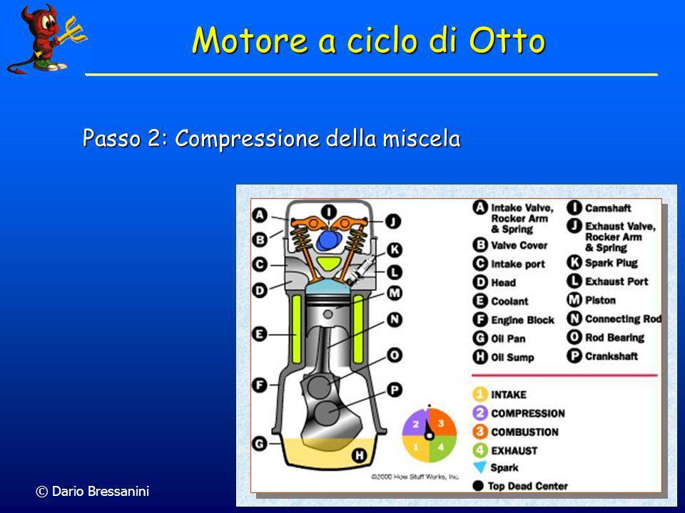 © Dario Bressanini Passo 1: Entra la miscela aria benzina dal carburatore Motore a ciclo di Otto