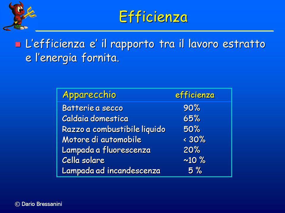 © Dario Bressanini G = H - T S oppure G = H - T S oppure H = G + T S H = G + T S Energia Disponibile Lavoro utilizzabile Energia Dispersa Benzina Ener