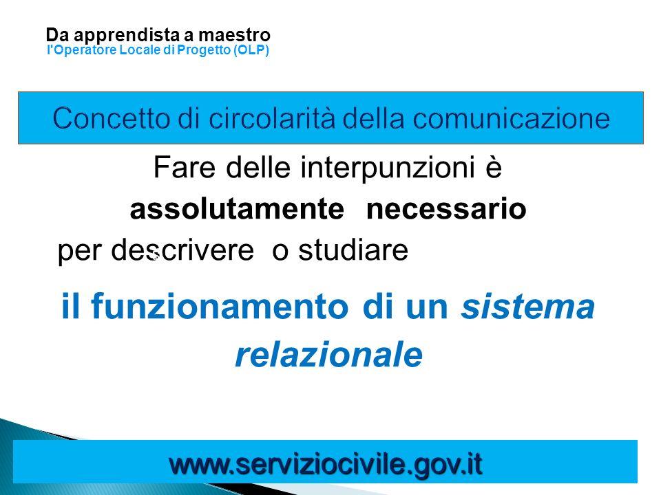 Fare delle interpunzioni è assolutamente necessario per descrivere o studiare il funzionamento di un sistema relazionale te www.serviziocivile.gov.it