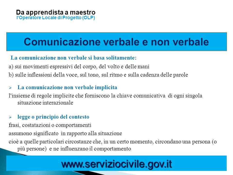 La comunicazione non verbale si basa solitamente: a) sui movimenti espressivi del corpo, del volto e delle mani b) sulle inflessioni della voce, sul t