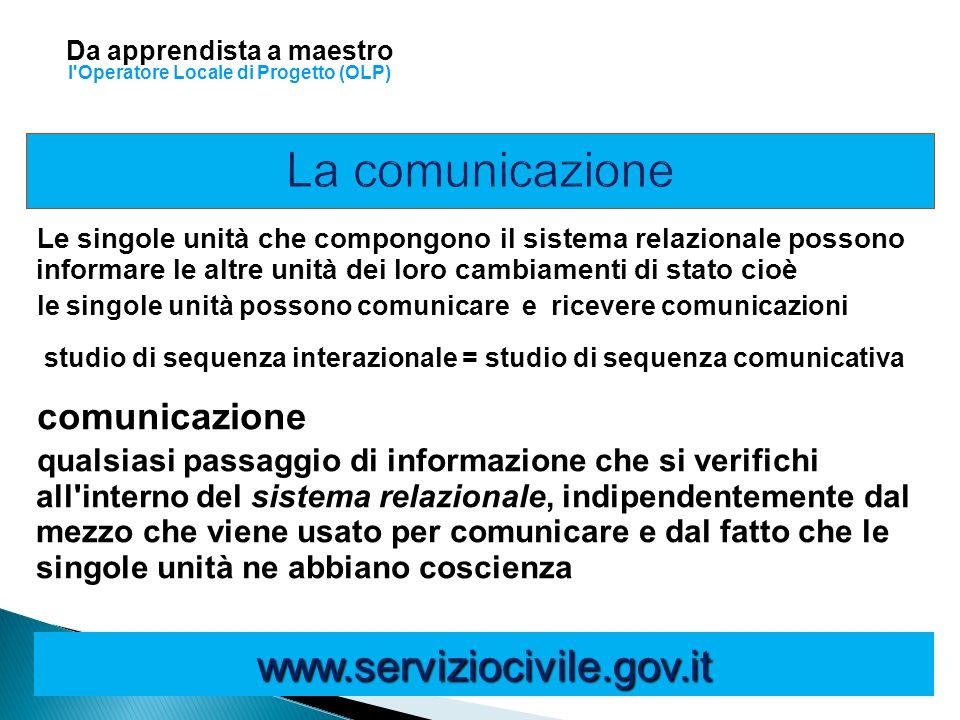 www.serviziocivile.gov.it la comunicazione umana può essere studiata come trasmissione codificazione invio ricezione decodificazione del messaggio Da apprendista a maestro l Operatore Locale di Progetto (OLP)
