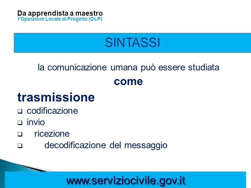 www.serviziocivile.gov.it la comunicazione umana può essere studiata come trasmissione codificazione invio ricezione decodificazione del messaggio Da
