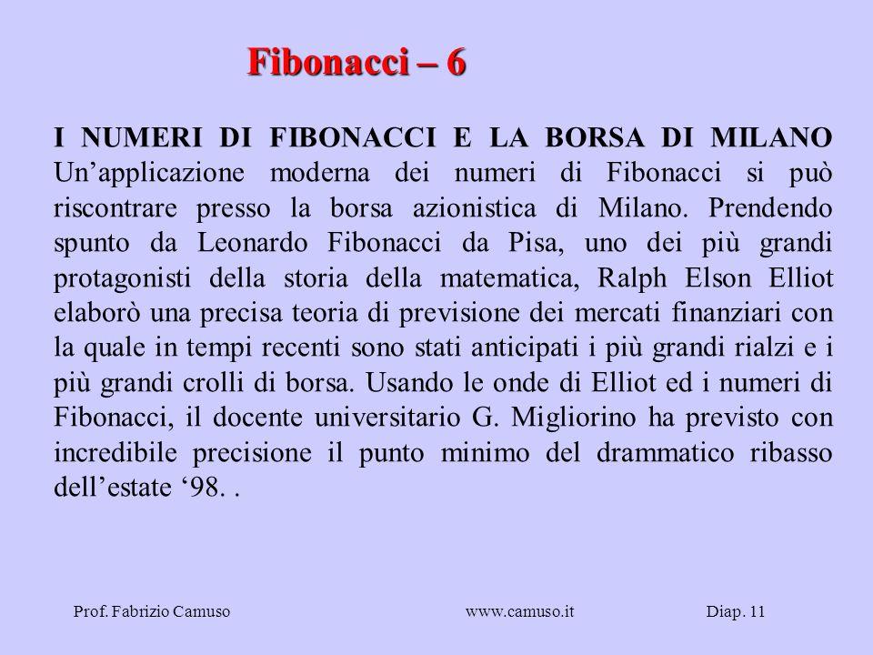 Diap. 11Prof. Fabrizio Camusowww.camuso.it Fibonacci – 6 I NUMERI DI FIBONACCI E LA BORSA DI MILANO Unapplicazione moderna dei numeri di Fibonacci si