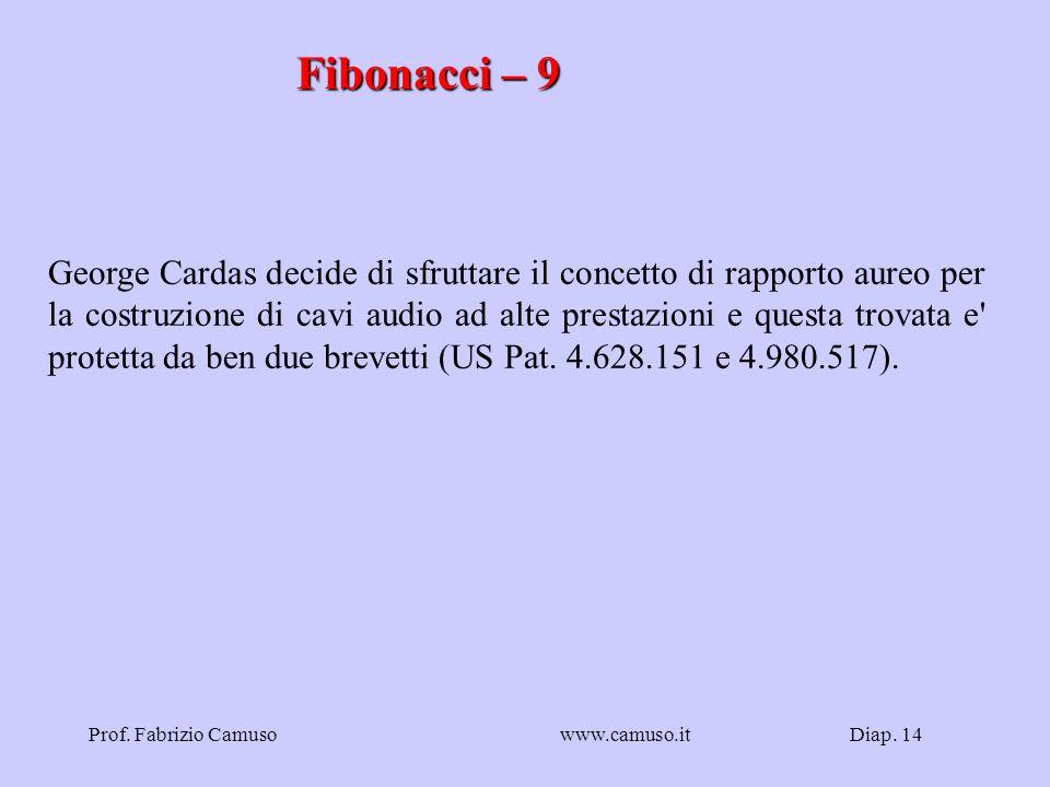 Diap. 14Prof. Fabrizio Camusowww.camuso.it Fibonacci – 9 George Cardas decide di sfruttare il concetto di rapporto aureo per la costruzione di cavi au