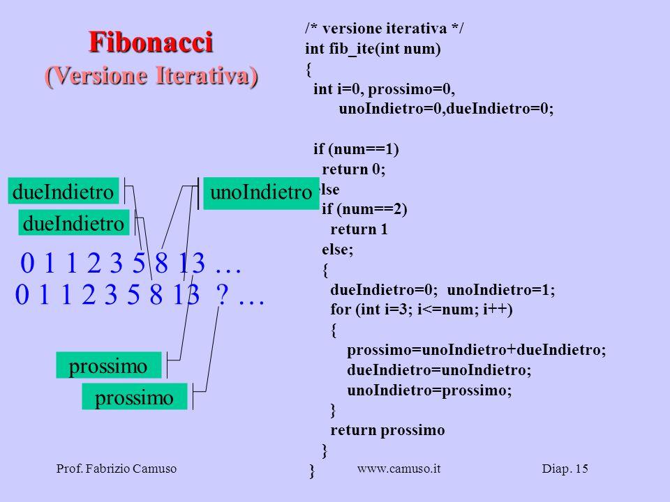 Diap. 15Prof. Fabrizio Camusowww.camuso.it Fibonacci (Versione Iterativa) /* versione iterativa */ int fib_ite(int num) { int i=0, prossimo=0, unoIndi
