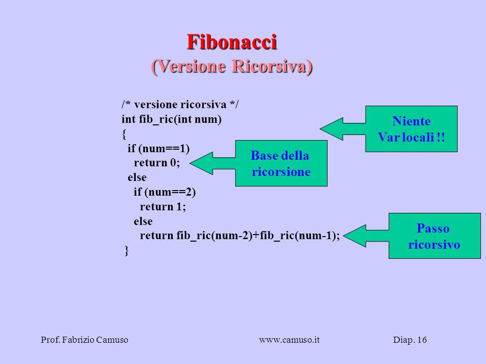 Diap. 16Prof. Fabrizio Camusowww.camuso.it Fibonacci (Versione Ricorsiva) /* versione ricorsiva */ int fib_ric(int num) { if (num==1) return 0; else i