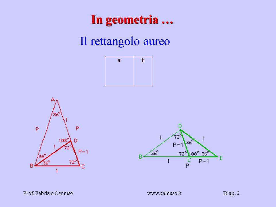 Diap. 2Prof. Fabrizio Camusowww.camuso.it In geometria … In geometria … Il rettangolo aureo