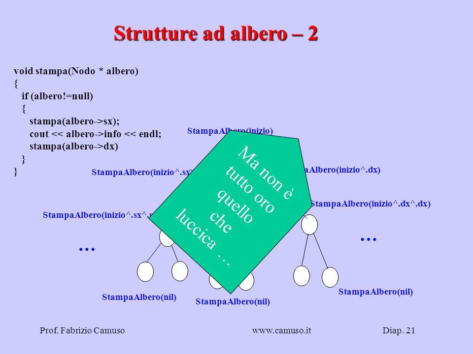 Diap. 21Prof. Fabrizio Camusowww.camuso.it Strutture ad albero – 2 void stampa(Nodo * albero) { if (albero!=null) { stampa(albero->sx); cout info << e