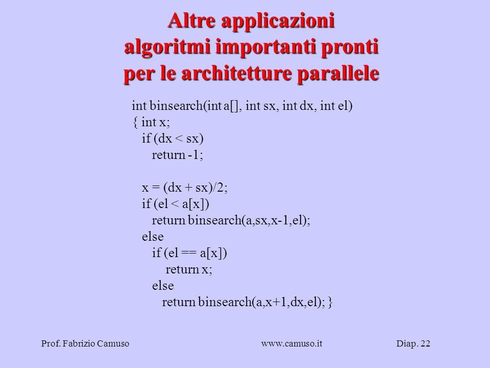 Diap. 22Prof. Fabrizio Camusowww.camuso.it Altre applicazioni algoritmi importanti pronti per le architetture parallele int binsearch(int a[], int sx,