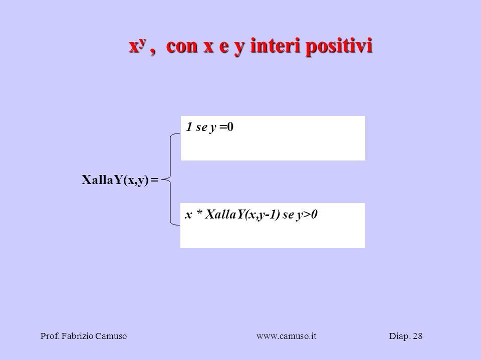 Diap. 28Prof. Fabrizio Camusowww.camuso.it x y, con x e y interi positivi 1 se y =0 x * XallaY(x,y-1) se y>0 XallaY(x,y) =