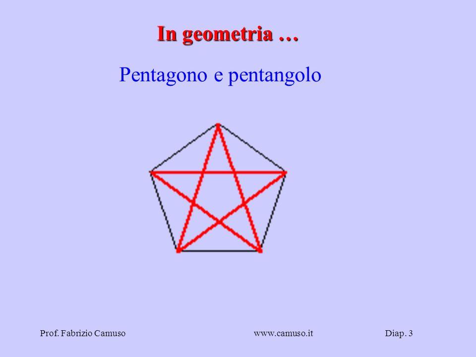 Diap. 4Prof. Fabrizio Camusowww.camuso.it In geometria … In geometria … Spirale aurea