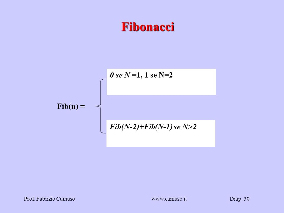 Diap. 30Prof. Fabrizio Camusowww.camuso.it Fibonacci 0 se N =1, 1 se N=2 Fib(N-2)+Fib(N-1) se N>2 Fib(n) =