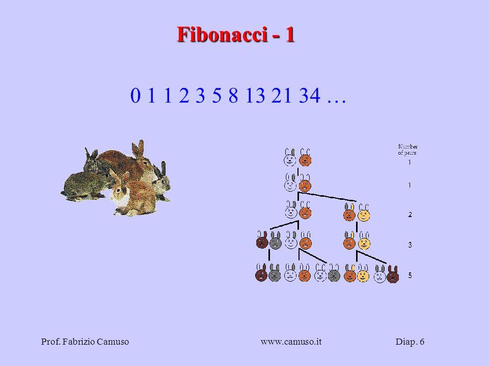 Diap. 27Prof. Fabrizio Camusowww.camuso.it Fattoriale … 1 se N =0 N * Fatt(N-1) se N>0 Fatt( N ) =