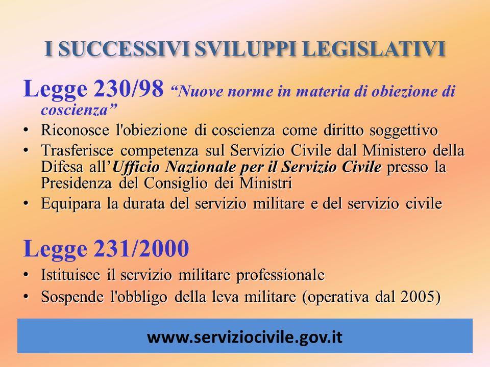 I SUCCESSIVI SVILUPPI LEGISLATIVI www.serviziocivile.gov.it Legge 230/98Nuove norme in materia di obiezione di coscienza Riconosce l'obiezione di cosc