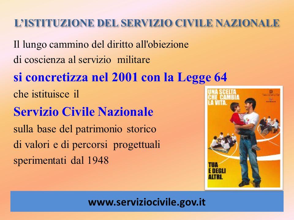 LISTITUZIONE DEL SERVIZIO CIVILE NAZIONALE www.serviziocivile.gov.it Il lungo cammino del diritto all'obiezione di coscienza al servizio militare si c