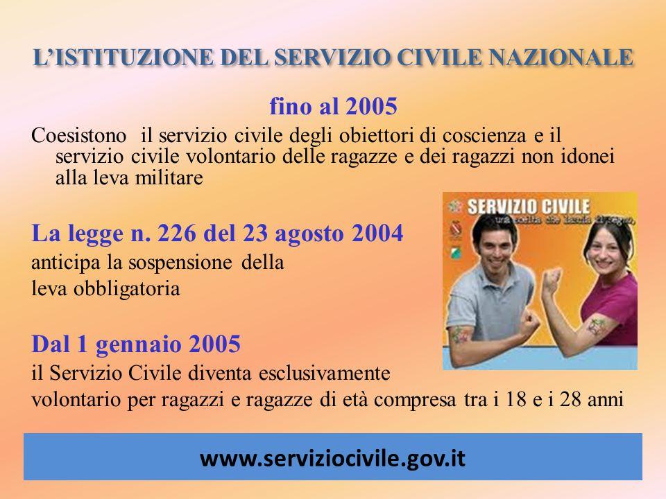 LISTITUZIONE DEL SERVIZIO CIVILE NAZIONALE www.serviziocivile.gov.it fino al 2005 Coesistono il servizio civile degli obiettori di coscienza e il serv
