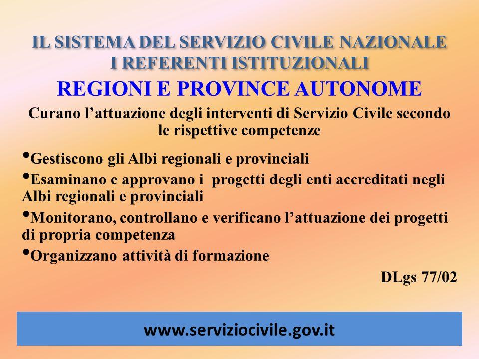 IL SISTEMA DEL SERVIZIO CIVILE NAZIONALE I REFERENTI ISTITUZIONALI www.serviziocivile.gov.it REGIONI E PROVINCE AUTONOME Curano lattuazione degli inte