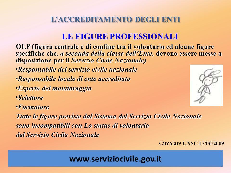 LACCREDITAMENTO DEGLI ENTI www.serviziocivile.gov.it LE FIGURE PROFESSIONALI OLP (figura centrale e di confine tra il volontario ed alcune figure spec