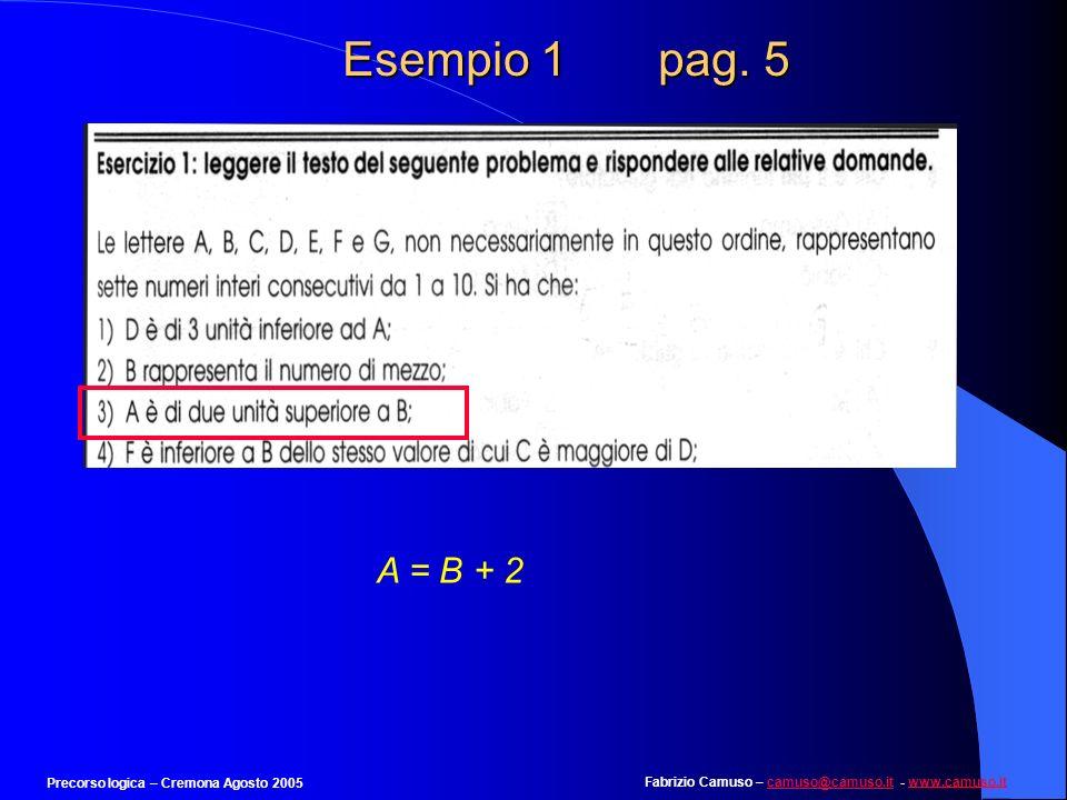 Fabrizio Camuso – camuso@camuso.it - www.camuso.itcamuso@camuso.itwww.camuso.it Precorso logica – Cremona Agosto 2005 Esempio 1 pag. 5 Tralasciate que