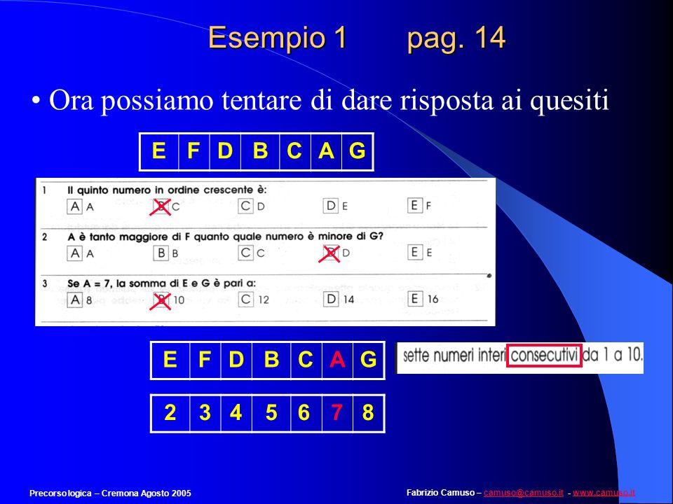 Fabrizio Camuso – camuso@camuso.it - www.camuso.itcamuso@camuso.itwww.camuso.it Precorso logica – Cremona Agosto 2005 Esempio 1 pag. 13 Verificare att