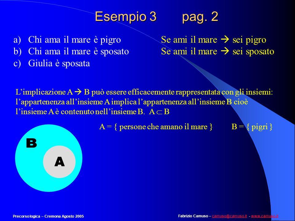 Fabrizio Camuso – camuso@camuso.it - www.camuso.itcamuso@camuso.itwww.camuso.it Precorso logica – Cremona Agosto 2005 Esempio 3 pag. 1 a)Chi ama il ma