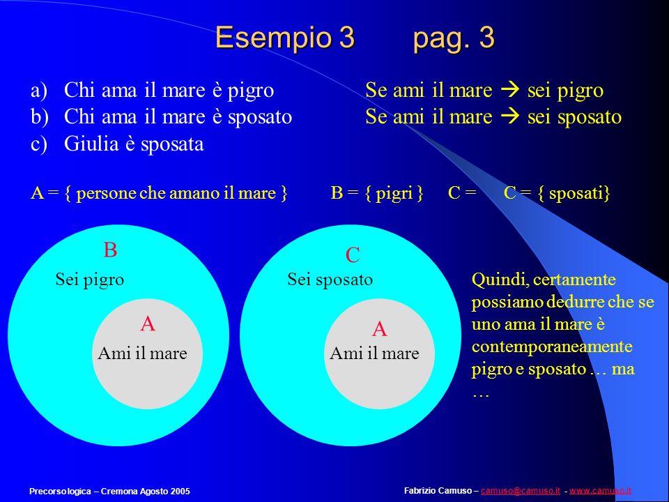 Fabrizio Camuso – camuso@camuso.it - www.camuso.itcamuso@camuso.itwww.camuso.it Precorso logica – Cremona Agosto 2005 Esempio 3 pag. 2 a)Chi ama il ma