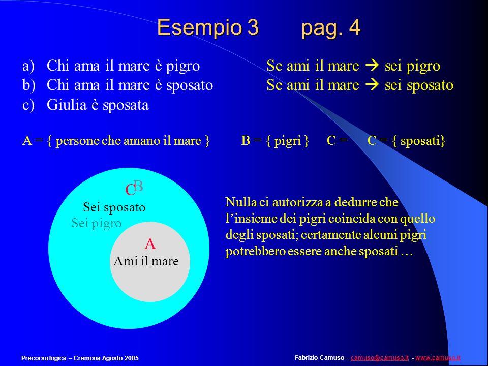 Fabrizio Camuso – camuso@camuso.it - www.camuso.itcamuso@camuso.itwww.camuso.it Precorso logica – Cremona Agosto 2005 Esempio 3 pag. 3 a)Chi ama il ma