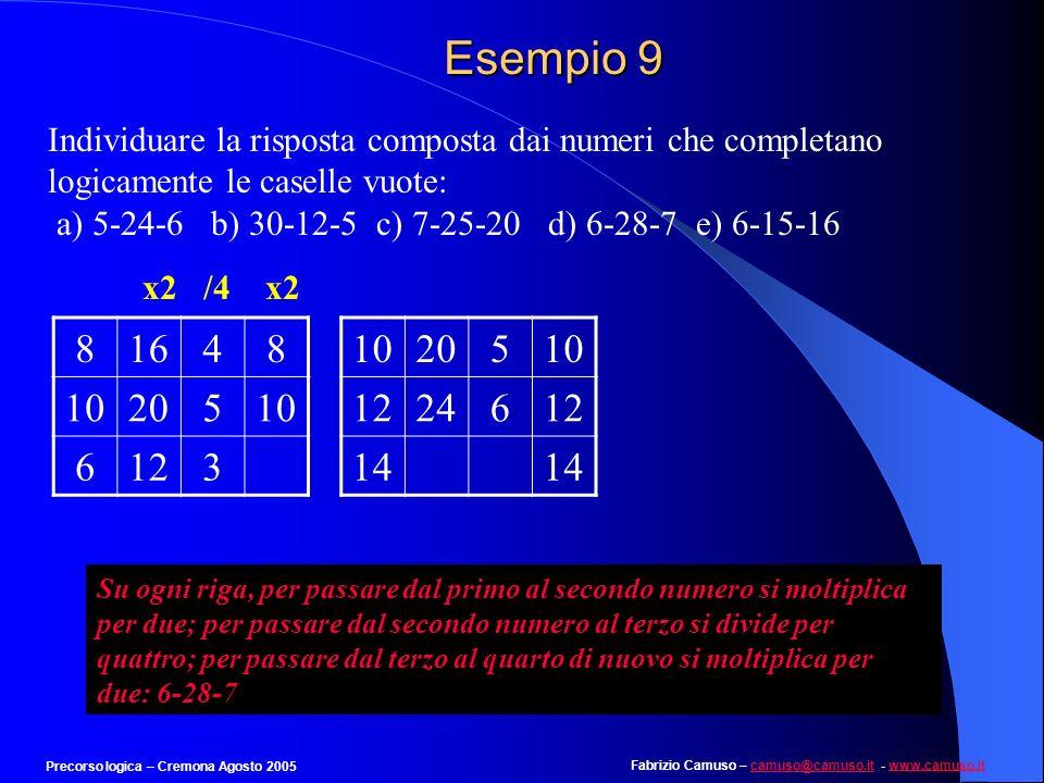Fabrizio Camuso – camuso@camuso.it - www.camuso.itcamuso@camuso.itwww.camuso.it Precorso logica – Cremona Agosto 2005 Esempio 8 Individuare il termine