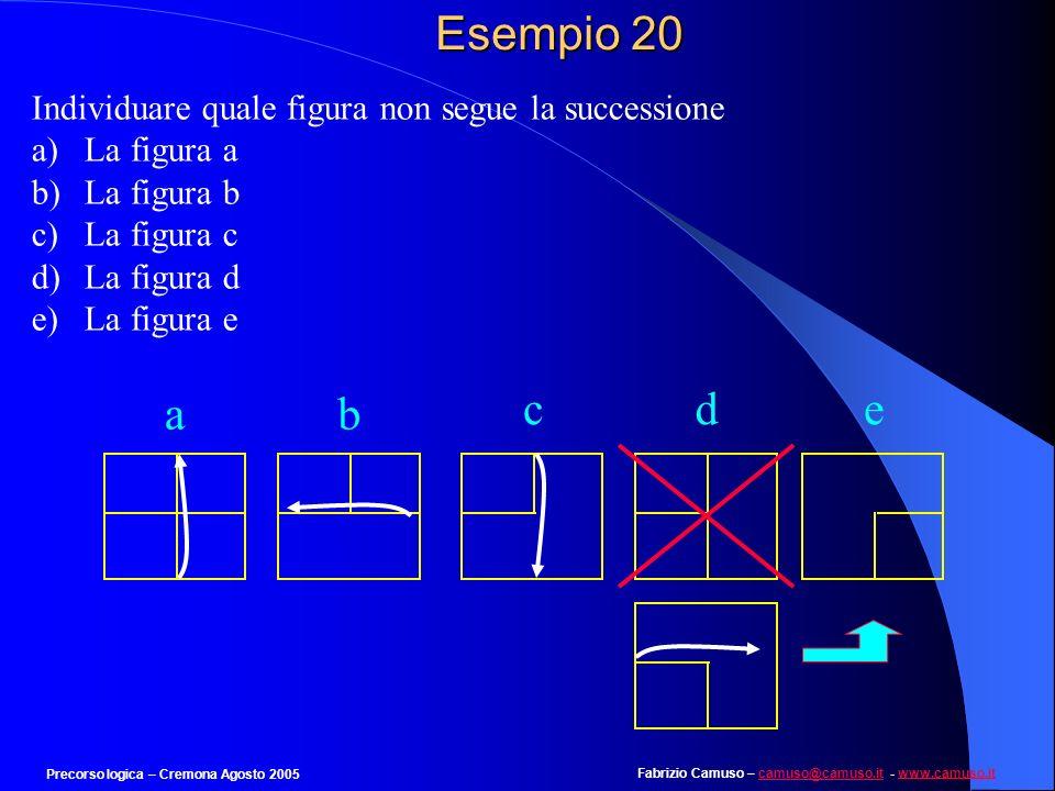 Fabrizio Camuso – camuso@camuso.it - www.camuso.itcamuso@camuso.itwww.camuso.it Precorso logica – Cremona Agosto 2005 Esempio 19 Individuare la coppia