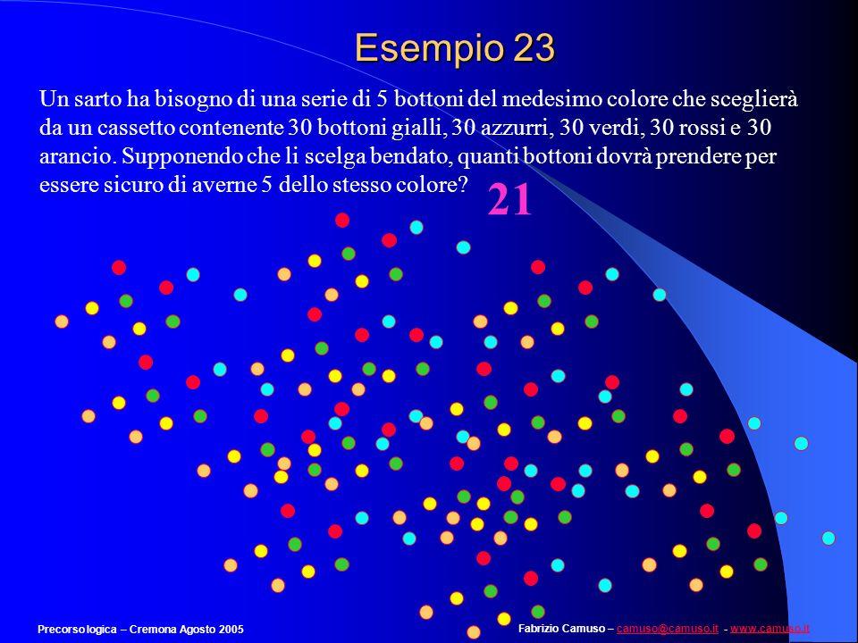 Fabrizio Camuso – camuso@camuso.it - www.camuso.itcamuso@camuso.itwww.camuso.it Precorso logica – Cremona Agosto 2005 Esempio 22 Individuare il numero