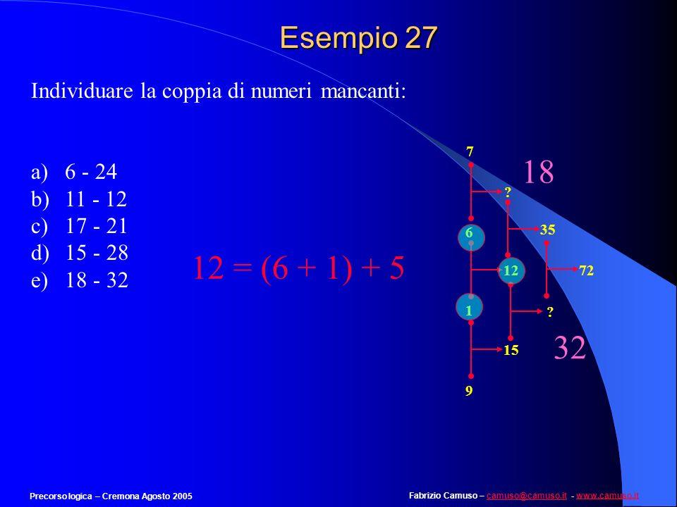 Fabrizio Camuso – camuso@camuso.it - www.camuso.itcamuso@camuso.itwww.camuso.it Precorso logica – Cremona Agosto 2005 Esempio 26 Individuare il numero