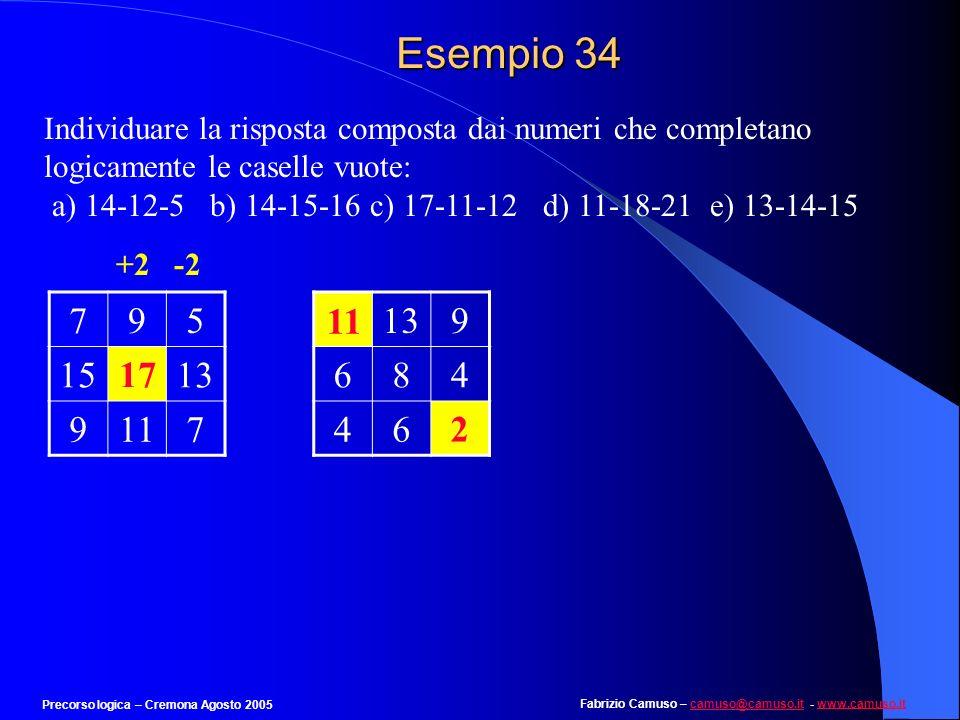 Fabrizio Camuso – camuso@camuso.it - www.camuso.itcamuso@camuso.itwww.camuso.it Precorso logica – Cremona Agosto 2005 Esempio 33 Il numero da inserire