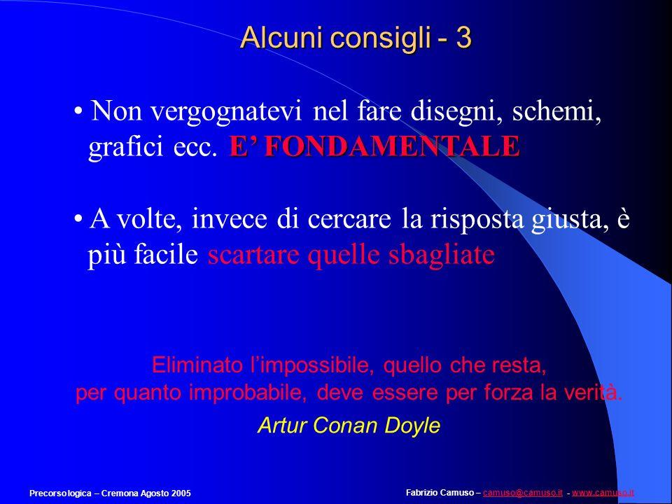 Fabrizio Camuso – camuso@camuso.it - www.camuso.itcamuso@camuso.itwww.camuso.it Precorso logica – Cremona Agosto 2005 Alcuni consigli - 3 E FONDAMENTALE Non vergognatevi nel fare disegni, schemi, grafici ecc.