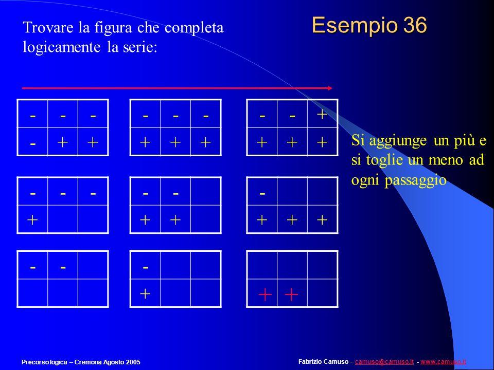 Fabrizio Camuso – camuso@camuso.it - www.camuso.itcamuso@camuso.itwww.camuso.it Precorso logica – Cremona Agosto 2005 Esempio 35 Trova il quadrato che