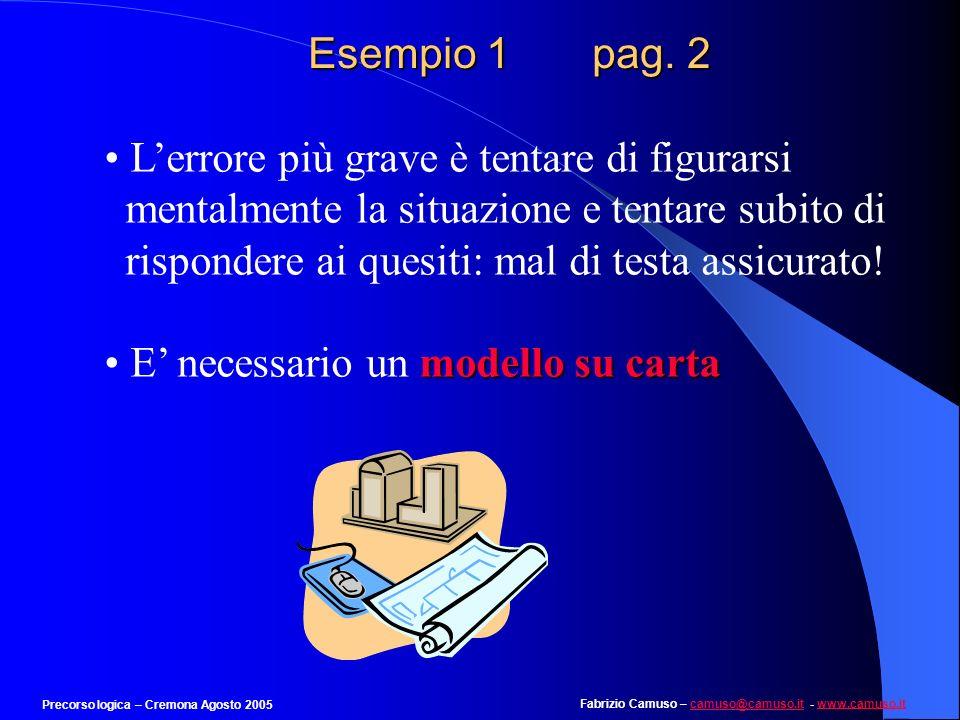 Fabrizio Camuso – camuso@camuso.it - www.camuso.itcamuso@camuso.itwww.camuso.it Precorso logica – Cremona Agosto 2005 Esempio 34 Individuare la risposta composta dai numeri che completano logicamente le caselle vuote: a) 14-12-5 b) 14-15-16 c) 17-11-12 d) 11-18-21 e) 13-14-15 795 1513 9117 139 684 46 +2 -2 17 11 2