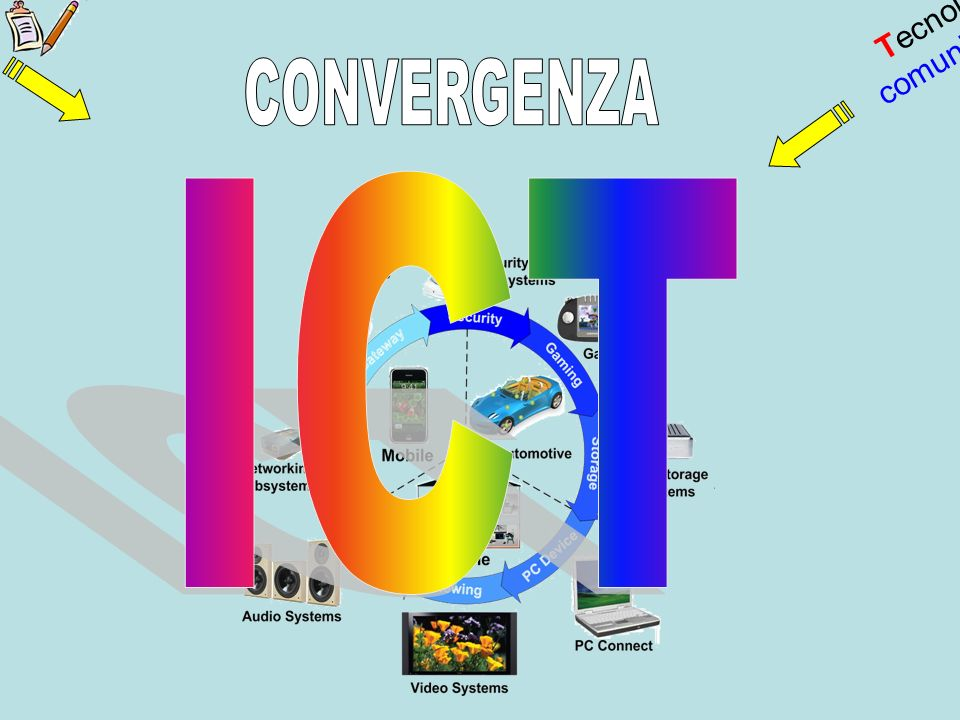 Tecnologia informazione Tecnologia comunicazione