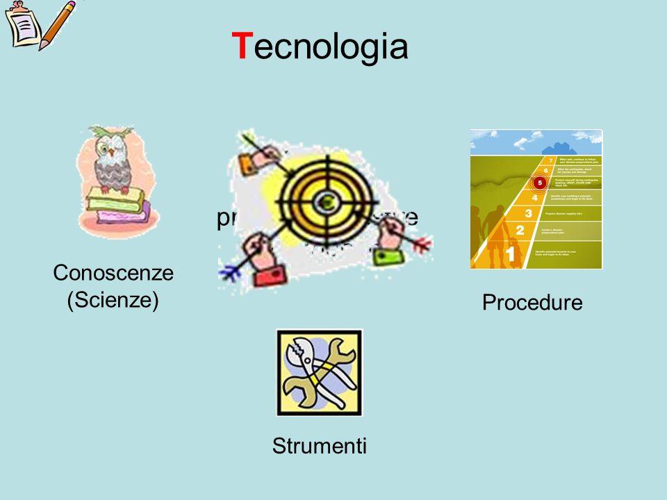 Tecnologia Strumenti Procedure Conoscenze (Scienze) per … produrre e gestire un prodotto