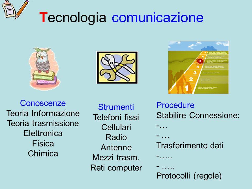 Tecnologia comunicazione Strumenti Telefoni fissi Cellulari Radio Antenne Mezzi trasm.
