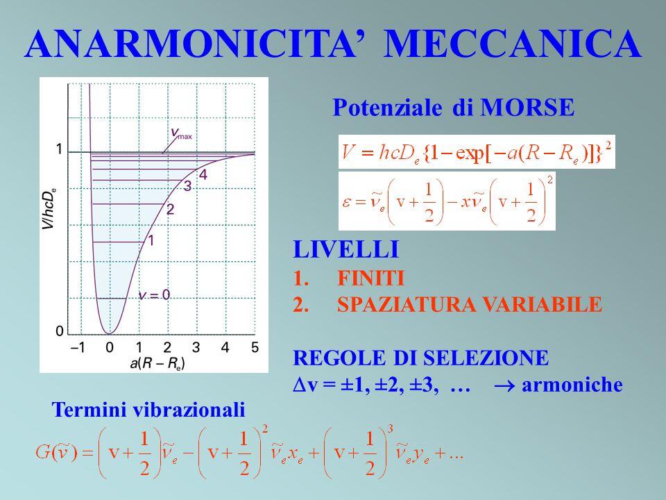 ANARMONICITA MECCANICA Potenziale di MORSE LIVELLI 1. FINITI 2. SPAZIATURA VARIABILE REGOLE DI SELEZIONE v = ±1, ±2, ±3, … armoniche Termini vibrazion