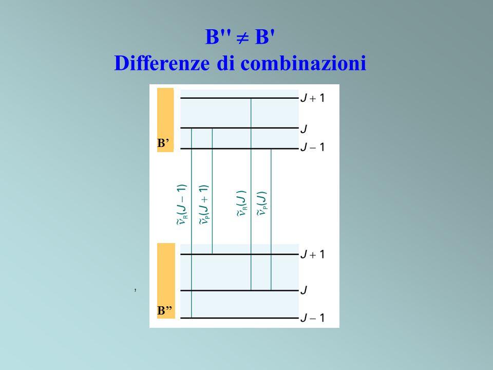 B'' B' Differenze di combinazioni B B