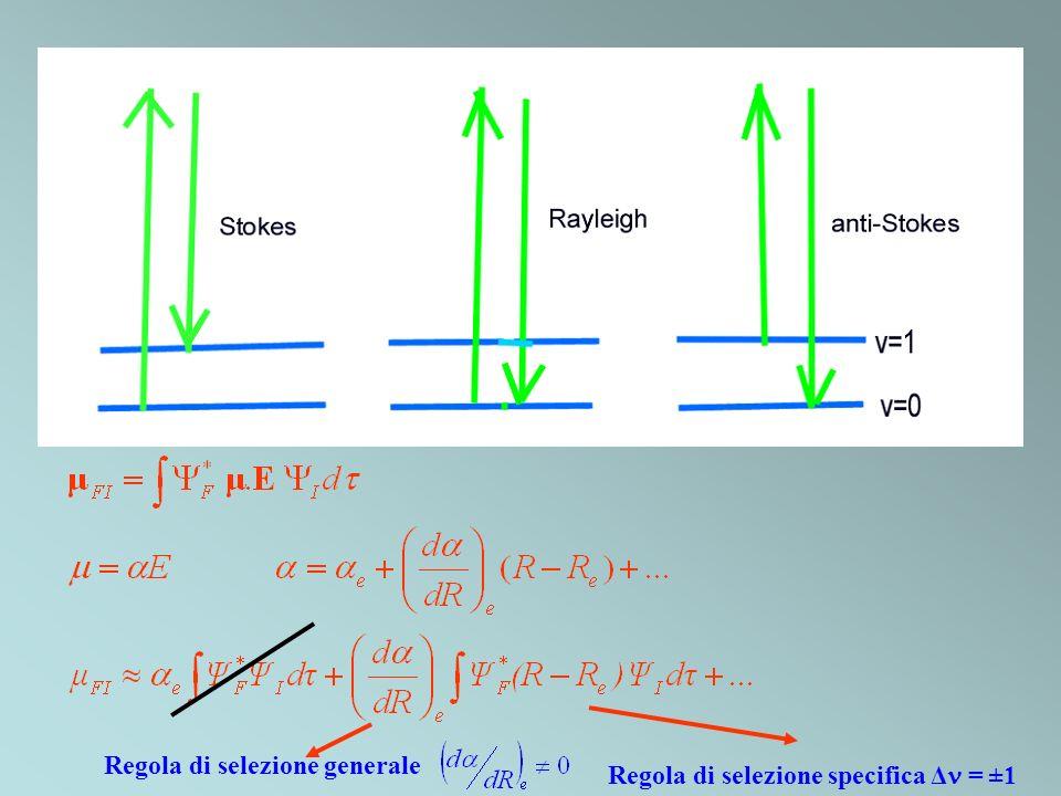 Regola di selezione generale Regola di selezione specifica Δ = ±1