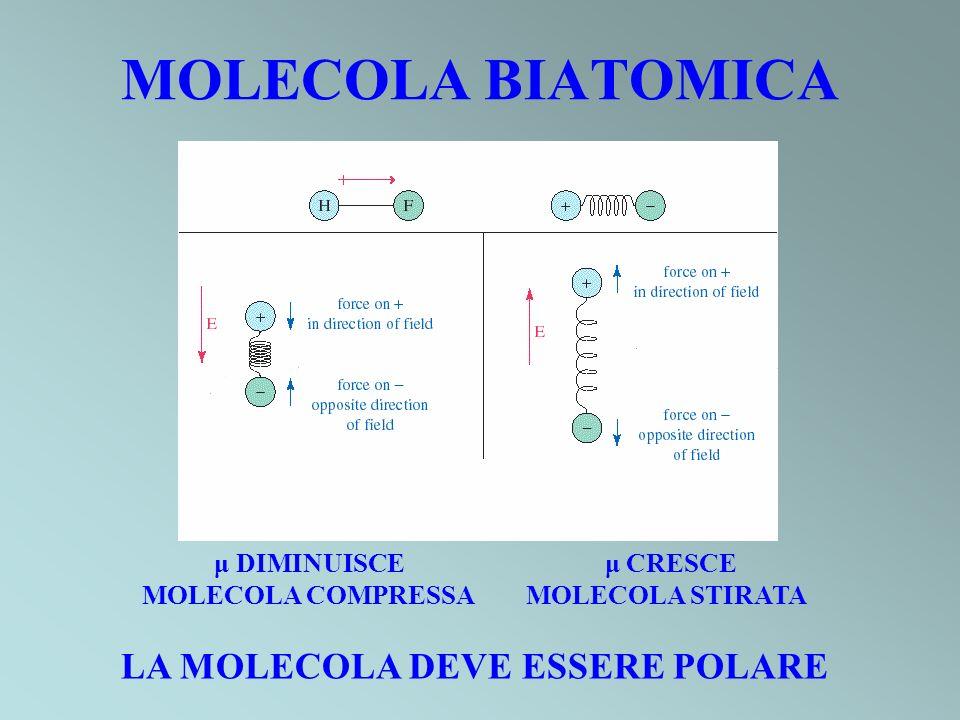 MOLECOLA BIATOMICA μ DIMINUISCE μ CRESCE MOLECOLA COMPRESSA MOLECOLA STIRATA LA MOLECOLA DEVE ESSERE POLARE