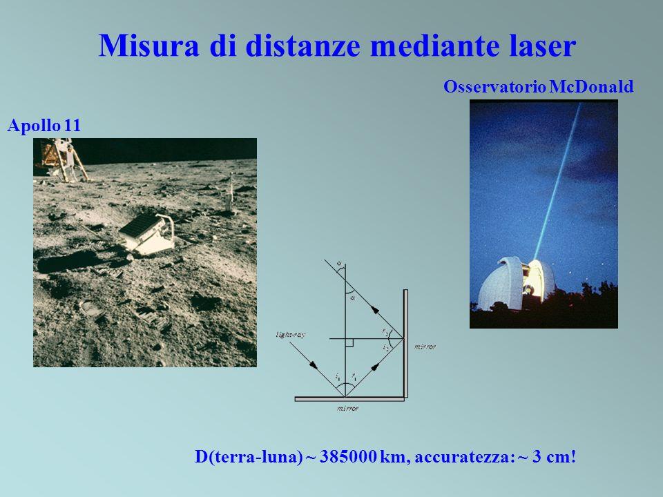 Misura di distanze mediante laser Osservatorio McDonald Apollo 11 D(terra-luna) ~ 385000 km, accuratezza: ~ 3 cm!