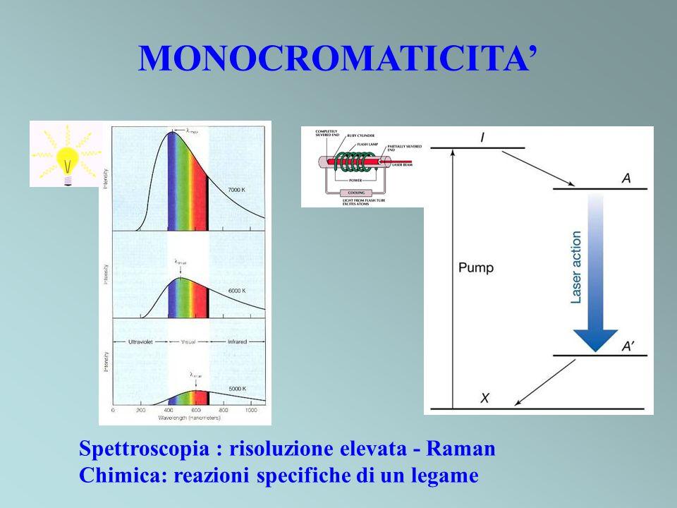 MONOCROMATICITA Spettroscopia : risoluzione elevata - Raman Chimica: reazioni specifiche di un legame